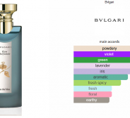 Bvlgari Eau Parfumee au The Bleu EdC 40ml