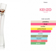 Kenzo Flower Winter Flowers EdP 50ml